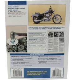 repair manual 2534 repair manual 2534 [ 1200 x 1200 Pixel ]