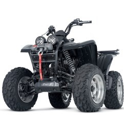 warn atv winch mount 74496 [ 1200 x 1200 Pixel ]