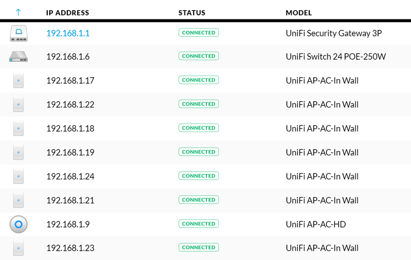 Wiring a home network from the ground-up with Ubiquiti