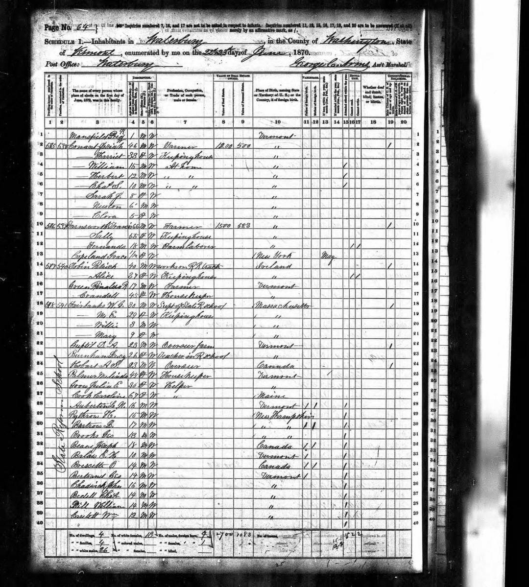 1870 Census for Francis and Sally Farnsworth