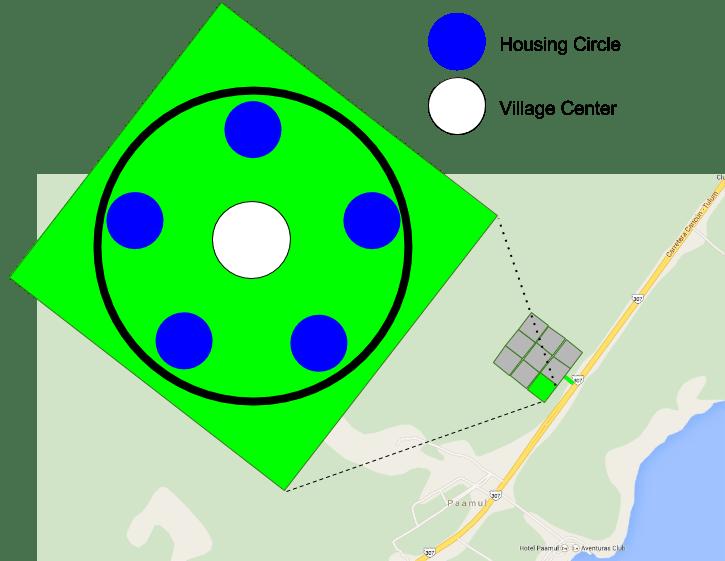 Housing Circles