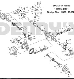dodge dana 44 disconnect front axle parts for 94 to 02 dodge ram 4x4 rh dennysdriveshaft dodge 4x4 diagrams wiring  [ 988 x 924 Pixel ]