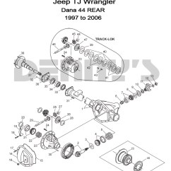 Wheel And Axle Diagram Rotary Dial Telephone Wiring Jeep Rear Diff Parts Dana 44 Tj 1997 To 2006