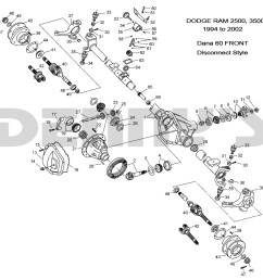 dana 60 disconnect front exploded view 1994 to 2002 ram 2500 3500 [ 929 x 890 Pixel ]