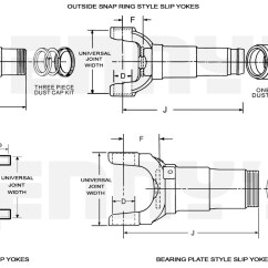 Ford 4r70w Transmission Diagram Electron Transport Chain Simple Dennys Driveshafts > Dana Spicer 1-3-18kx Slip Yoke 1100 Series