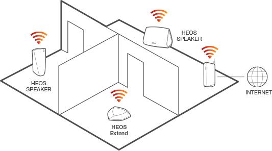 multi-room-audio-system