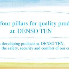Fujitsu Ten 86100 Wiring Diagram Digestive System No Labels Denso