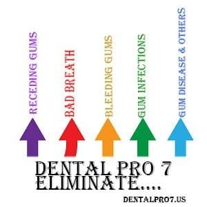Dental Pro 7 Directions