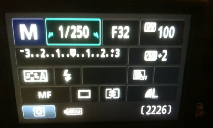 The Secrets of Shooting Dental Photos in Manual Mode