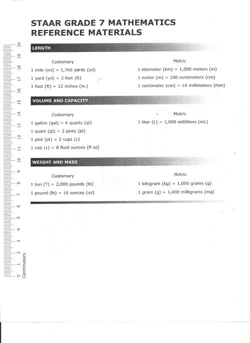 small resolution of Staar Test 5th Grade Math Worksheets   Printable Worksheets and Activities  for Teachers