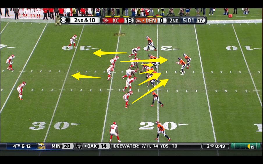 Manning_NFL_WEEK_10_KC_DEN_3rd_Interception