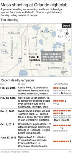 Map locates the Pulse nightclub in Orlando, Fla., and lists recent deadly shootings.