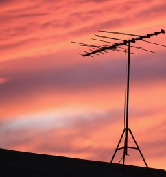 sales of tv antennas on the rise here s how to buy one the denver post [ 3000 x 2250 Pixel ]
