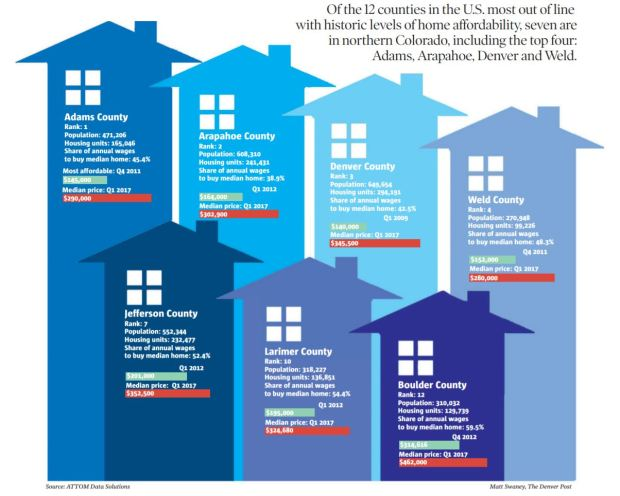 Home_Unaffordability_Graphic