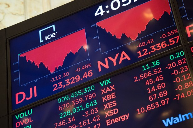 A board displays the day's closing numbers after the closing bell of the Dow Industrial Average on Wednesday at the New York Stock Exchange in New York.