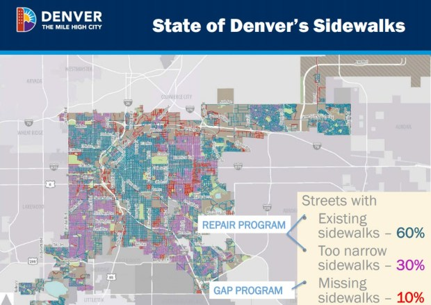 A map included in a Denver Public Works presentation on Dec. 19, 2017, shows the distribution of sidewalks in Denver, including where they are considered too narrow and where they're missing.