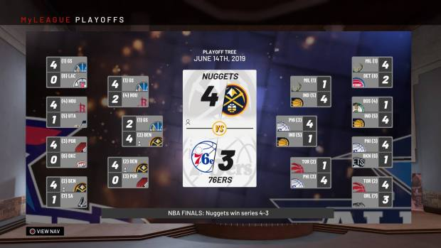 NBA 2K19 simulation: How the Nuggets will fare in the NBA