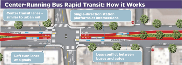 East Colfax bus-rapid transit could be nearly a decade away as Denver scrapes for money