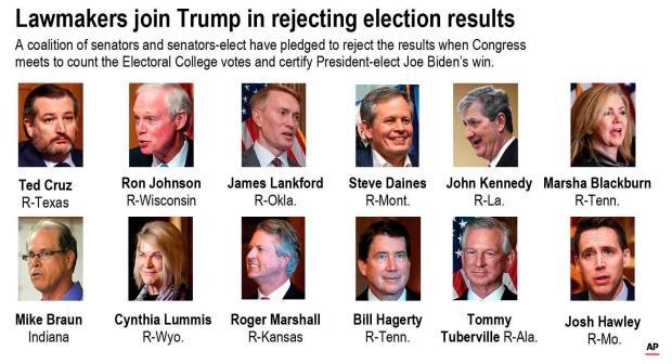 A coalition of senators and senators-elect ...