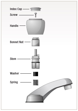 repair a leaky faucet denver water