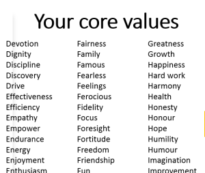 Starting a Business Core Values List