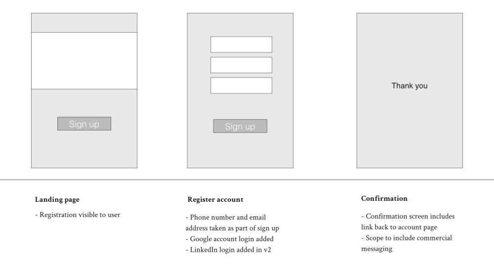 medium resolution of user flow diagram
