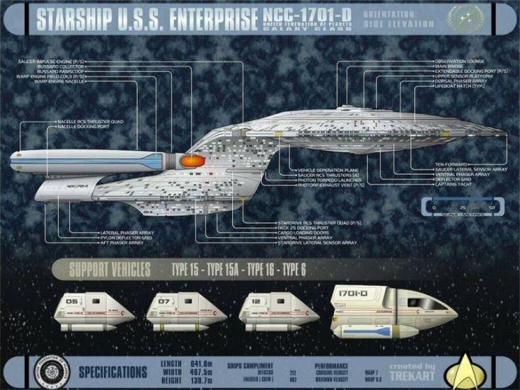star trek, uss enterprise, depepi, depepi.com, fandom friday
