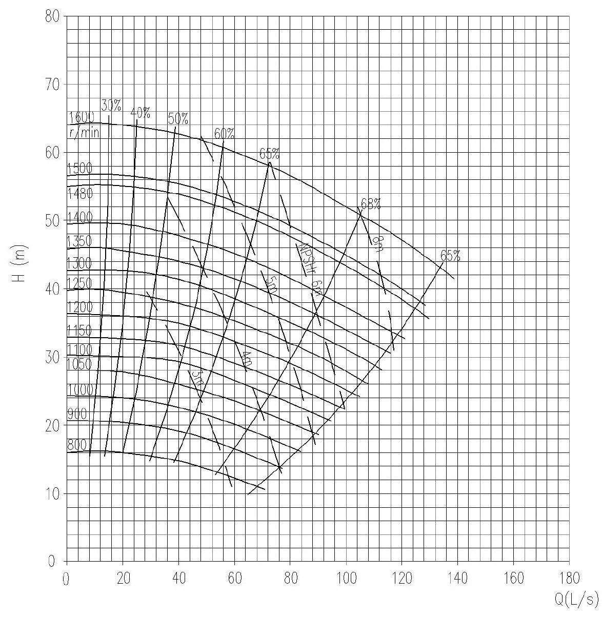 6x4d Mah Horizontal Slurry Centrifugal Pump Mud Pump