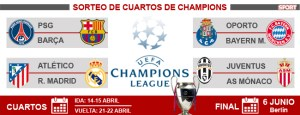 Eliminatorias de cuartos Champions League