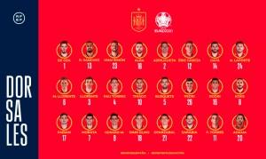 Dorsales oficiales Eurocopa 2020