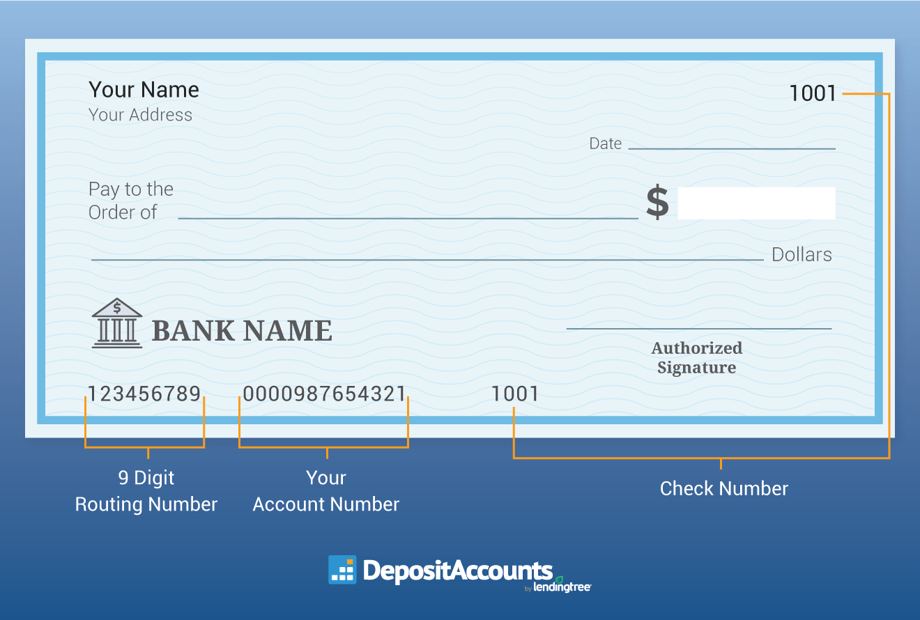 How To Find Your Check Routing Number Depositaccounts
