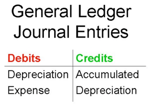 Interface Depreciation Journal Entries to General Ledger