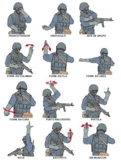 Signos y gestos de lenguaje militar de mano y brazo. www.depredadoresairsoft.com