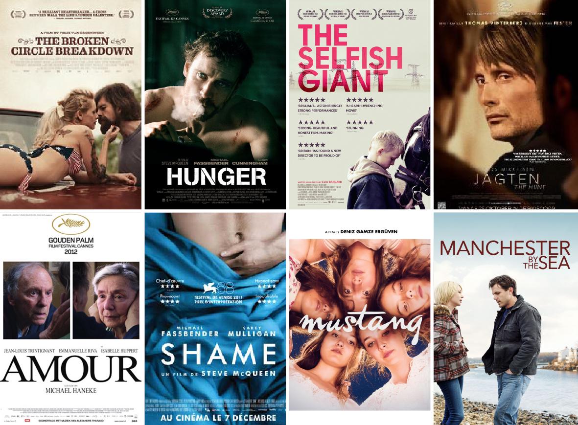 Wat is nu eigenlijk een meesterwerk in de filmwereld