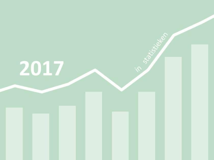 statistieken 2017