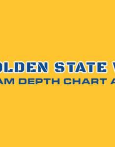 Golden state warriors depth chart analysis also live updates rh depthcharts
