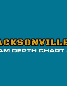 Jacksonville jaguars depth chart analysis also live rh depthcharts