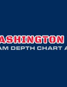 Washington wizards depth chart analysis also live updates rh depthcharts