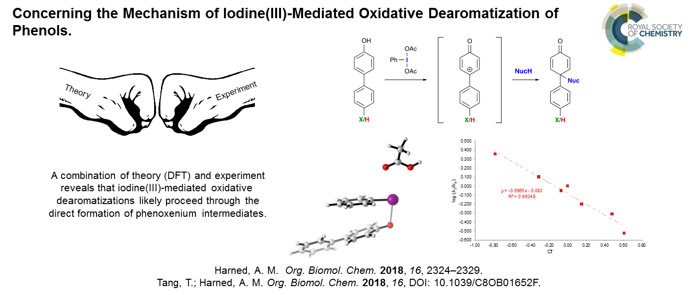 Chemical Reactions Concerning The Mechanism Of Iodine(Iii)-Mediated  Oxidative Dearomatization Of Phenols