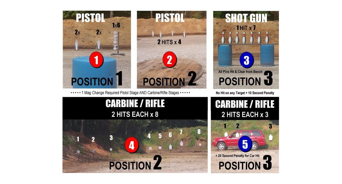 3 Gun Run Stage