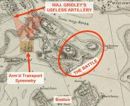 Maj. Scarborough Gridley's artillery service at the Battle of Bunker Hill