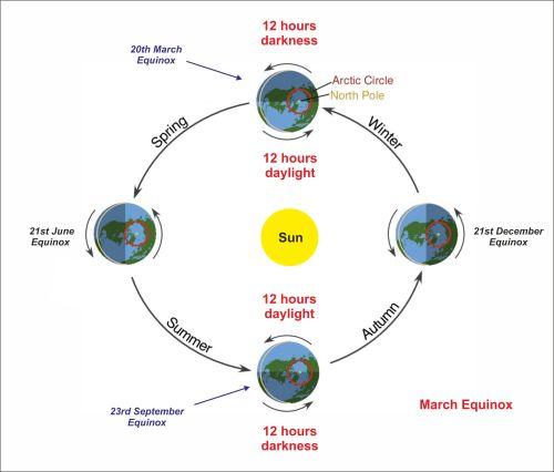 small resolution of solar calendar