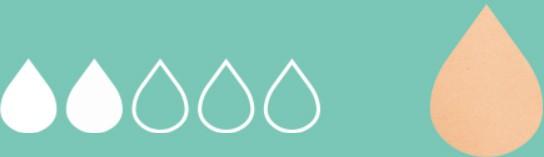 lotion moisture intensity