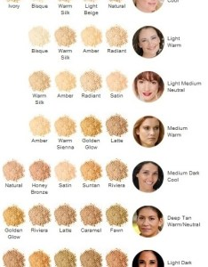 Jane iredale amazing base color chart also best loose mineral foundation powders dermotopia rh