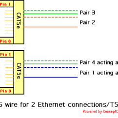 Cat5e T568a Wiring Diagram Software Rj45 2 Pair Great Installation Of The Compass Derose Guide To Ethernet Computer Network Rh Net Cat 6 Rj11