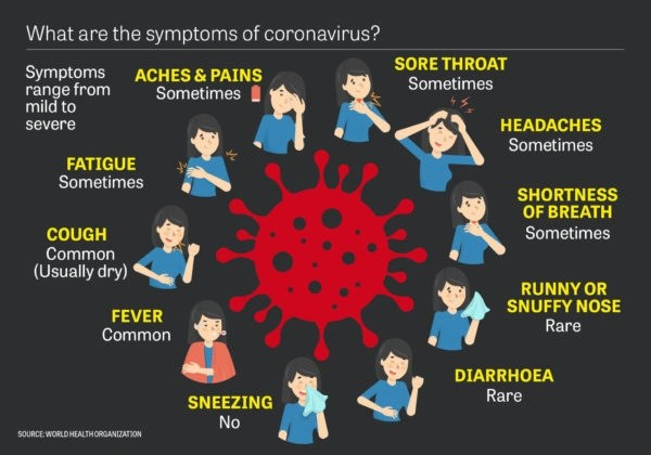 Number of coronavirus cases in the UK rises to 2,626 - as death ...