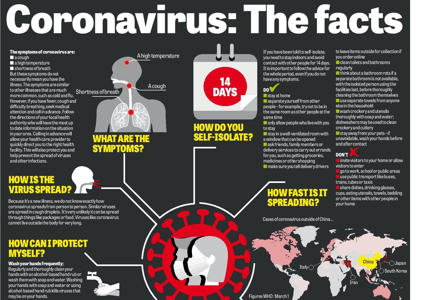 Policy-makers have some hard choices ahead as coronavirus ...