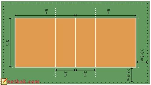 Voleybol Oyun Kurallar konulu ders ve alma notu konu