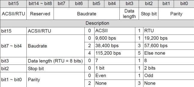 DVP02LC-SL Load Cell modül türkçe