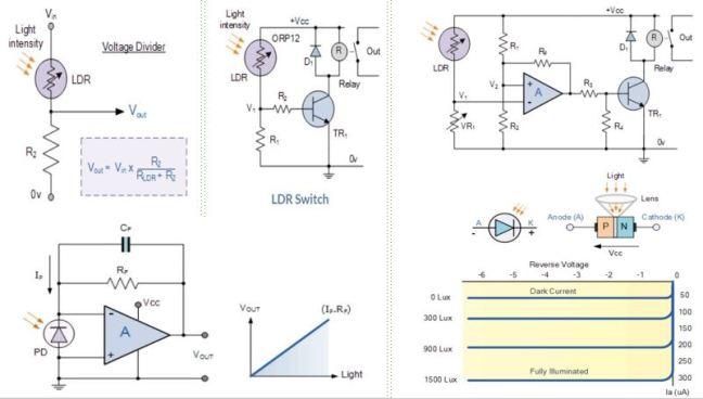 ışık sensörleri nasıl çalışır